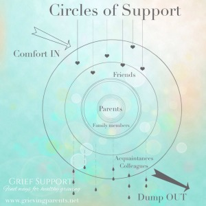 Grief Support by www.grievingparents.net